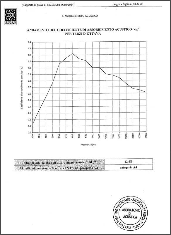 certificato-barriera-001