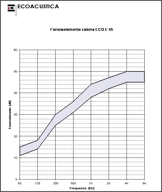 diagramma-attenuazione